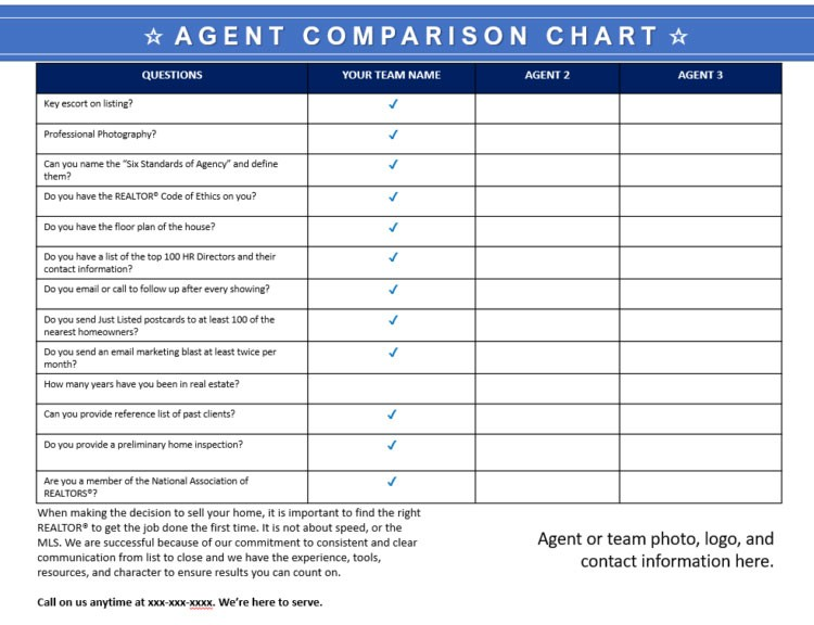 Agent Comparison