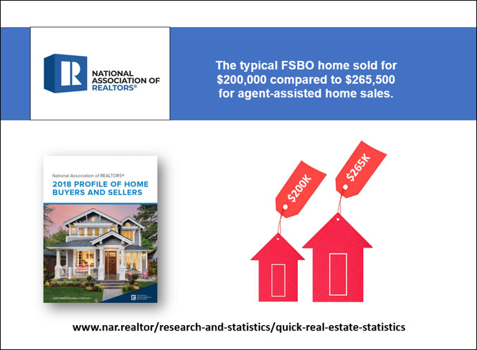 No FSBO Should Be a FSBO